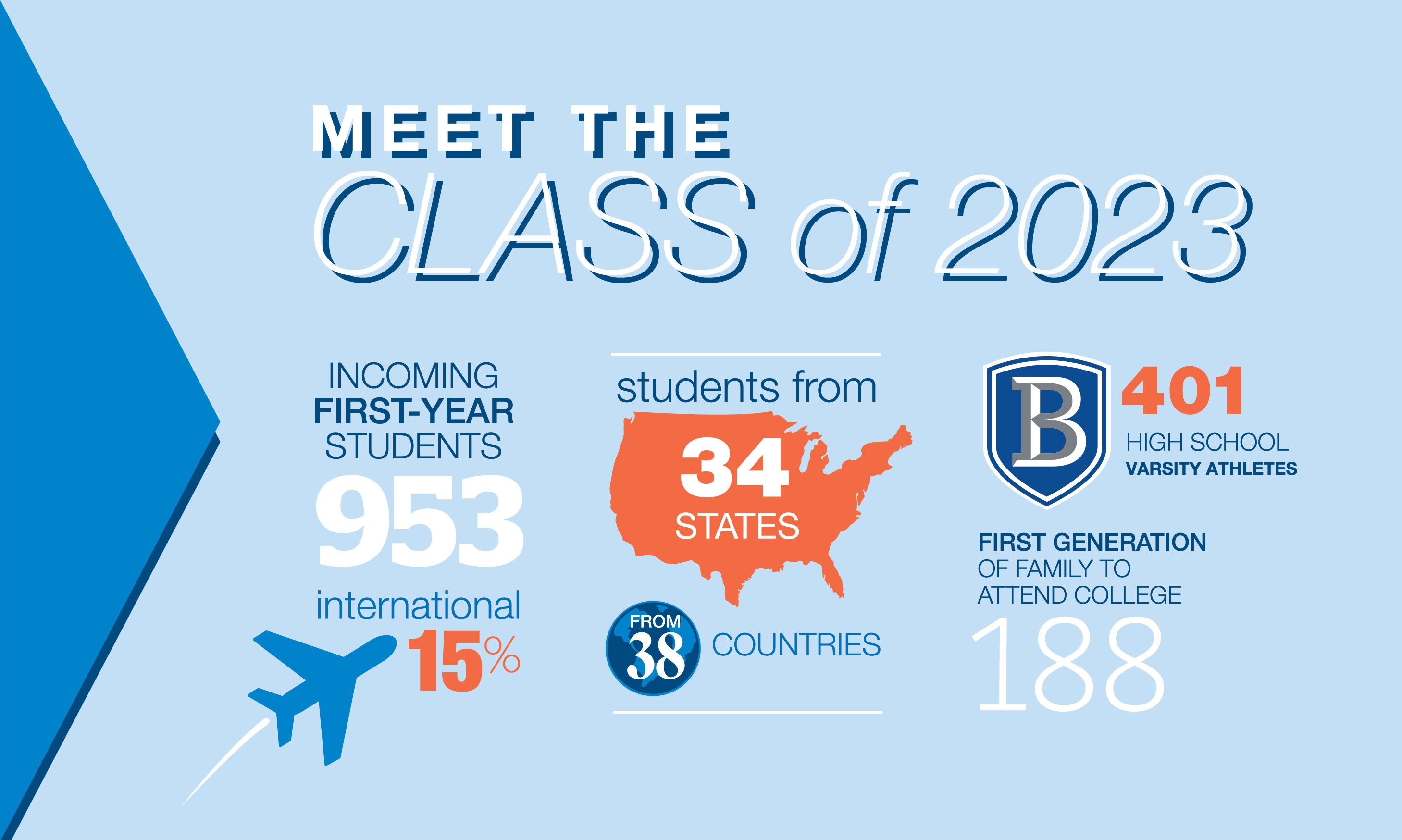 Bentley University Class of 2023 infographic
