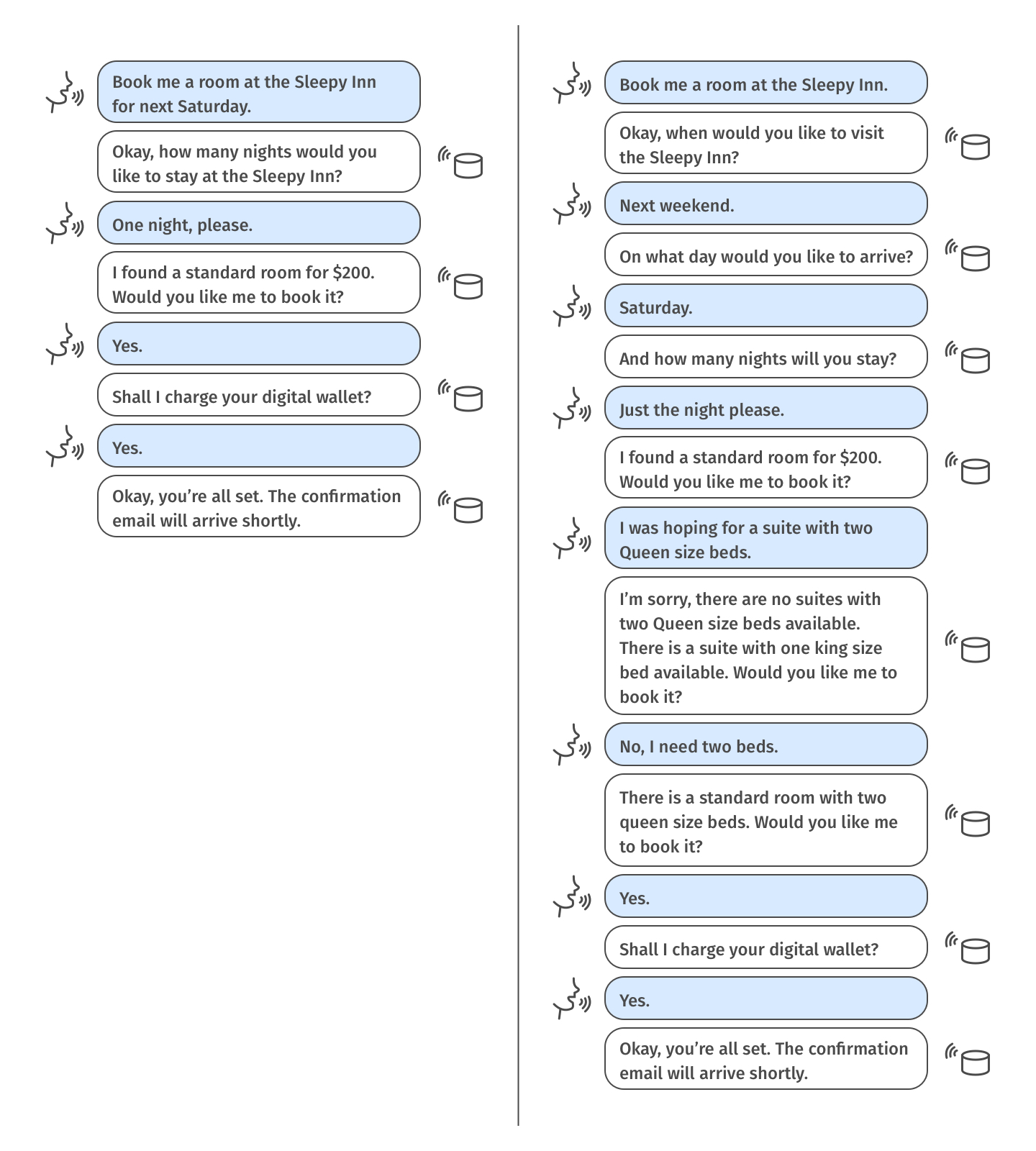 example of a conversation design script