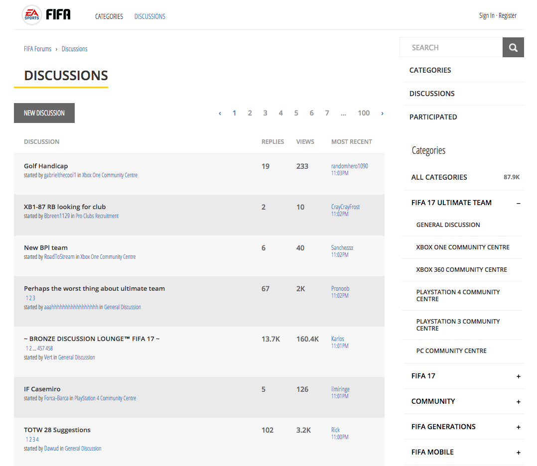 Designing Online Communities | Bentley University