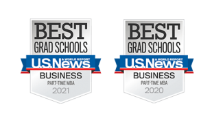 US News World Report MBA Rankings 2020